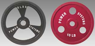 training plates weights